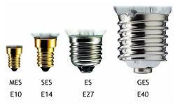 Choosing A Bulb Or Lamp For Energy Efficiency